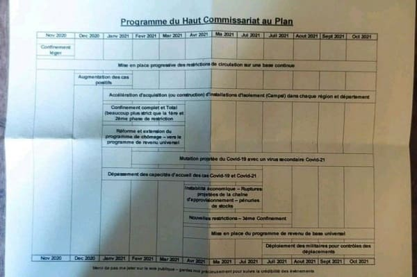 High Commissioner Great Reset document
