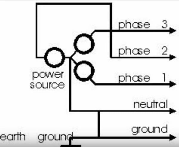 schema trasformatore