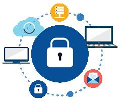 Network ve Güvenlik Hizmetleri