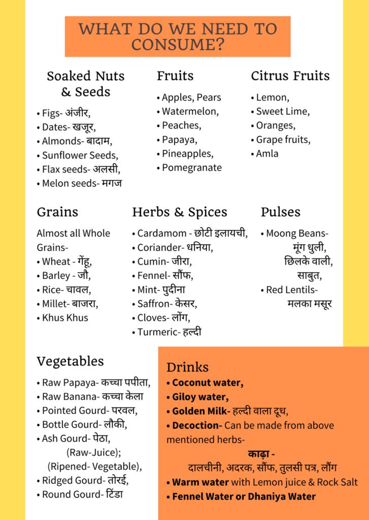 Alkaline food items