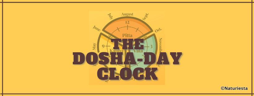 The Dosha Clock