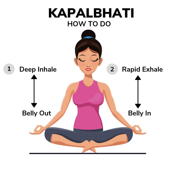 Kapalbhati - BharatiyaUtpadan