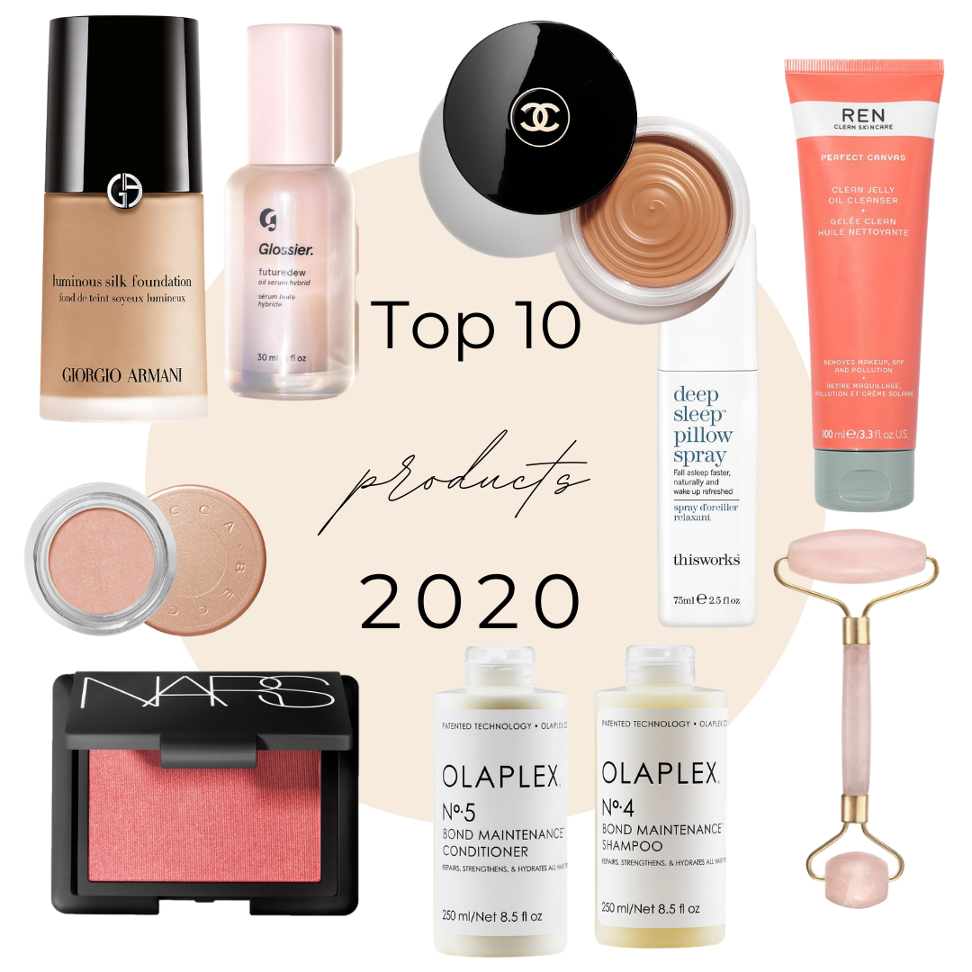 Top 10 products from 2020