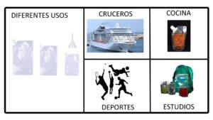 Juego de botellas plásticas reutilizables para viajes y cruceros