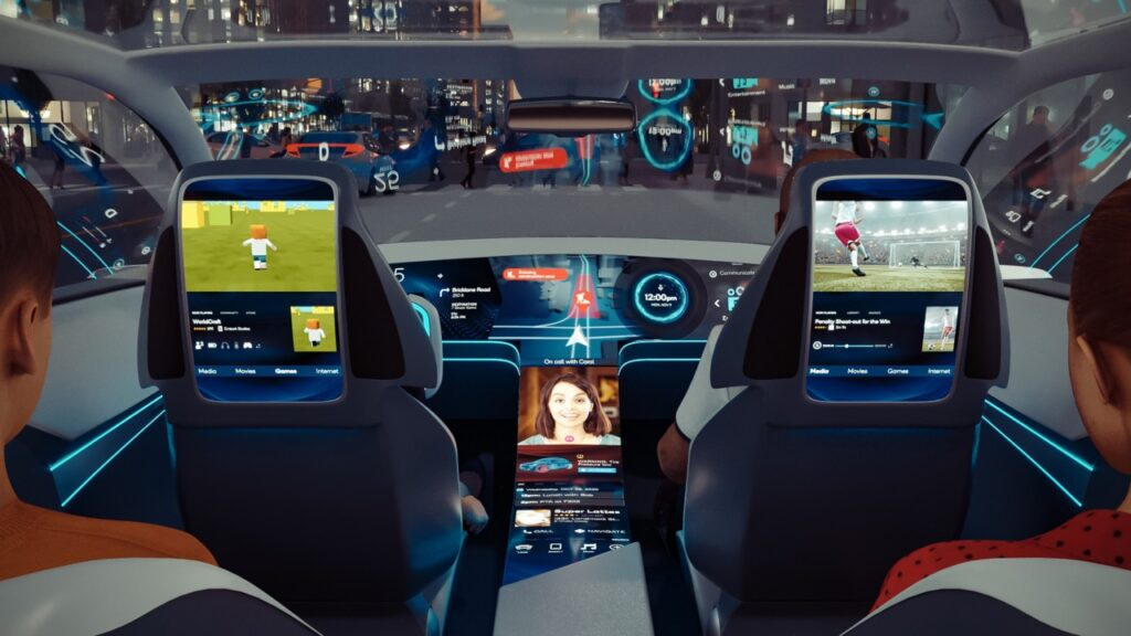 The Software-Defined Car for the Human-Centered Experience