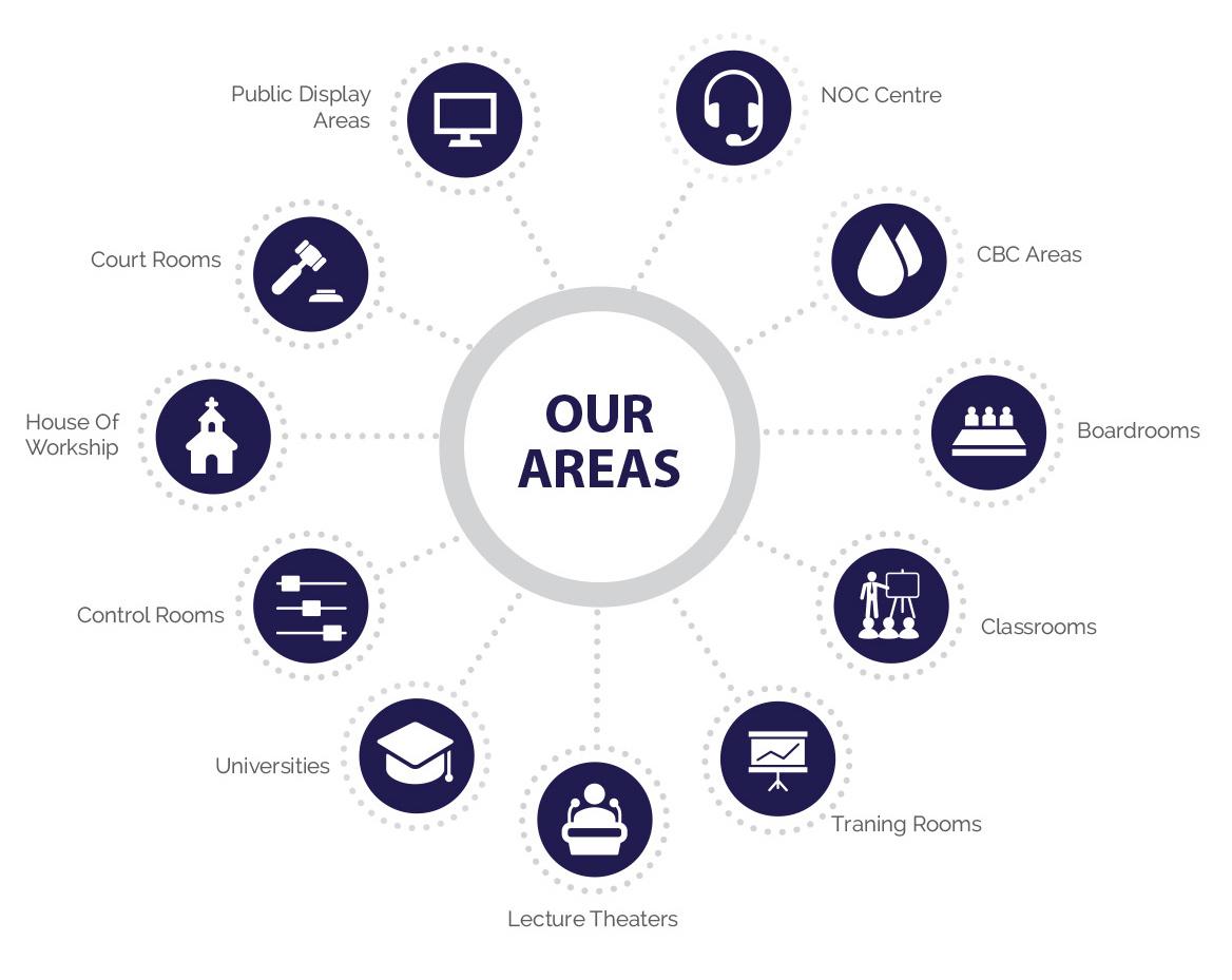 our_areas_flamencotech
