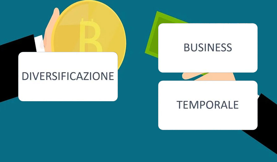www.copytradingitalia.com-diversificazione-etf
