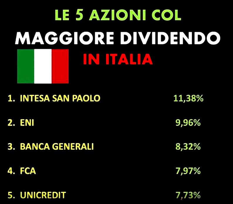www.copytradingitalia.com - DIVIDENDI: Approfondimento e esempi reali - le top 5 in italia
