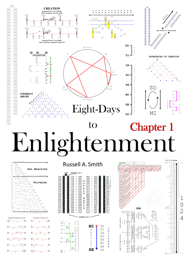 Eight-Days to Enlightenment - Chapter 1