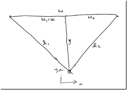 coordinate-system