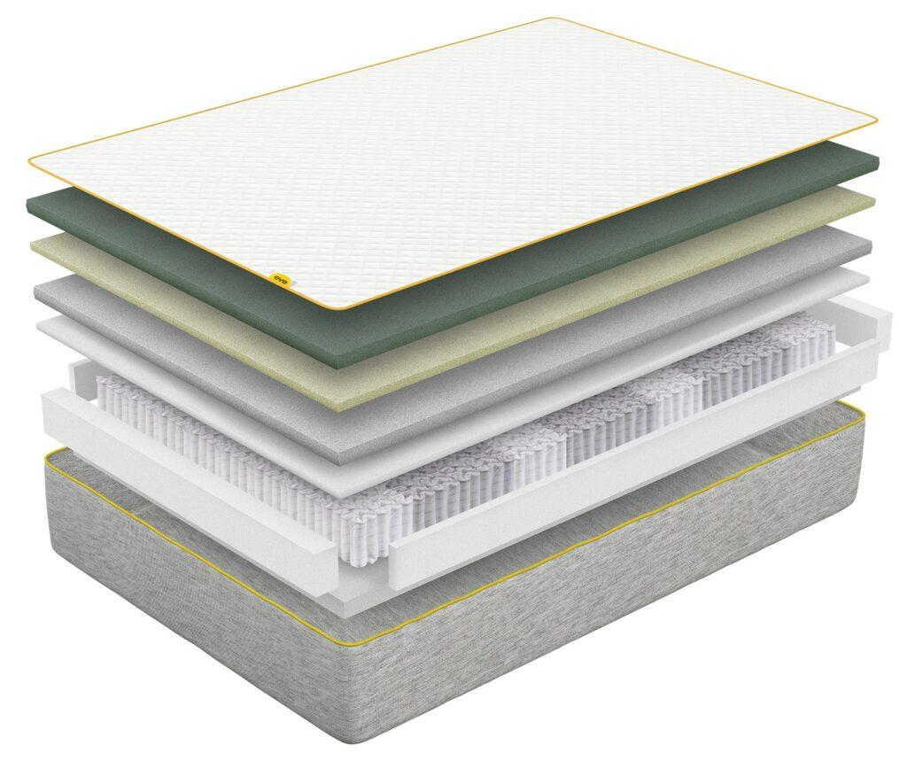 Eve Premium Hybrid Mattress Layers