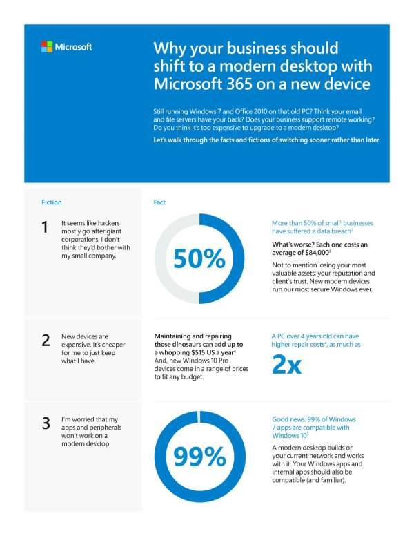 Why your business should shift to a modern desktop with Microsoft 365 on a new device