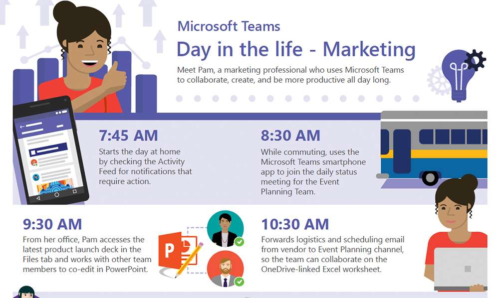 A day in the life – Marketing