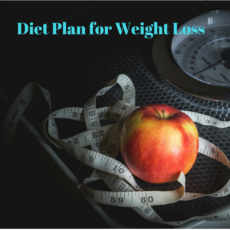 Diet Plan for Quick and Balanced Weight Loss