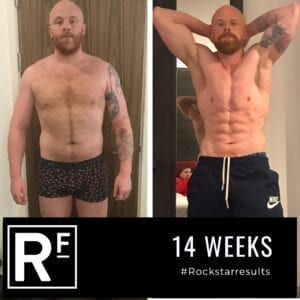 14 week body transformation - london