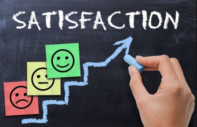 Swiss Chalet Satisfaction Survey