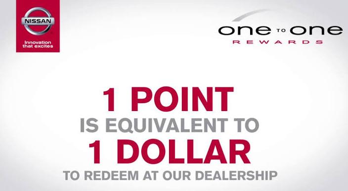 Nissan Survey - One to One Rewards