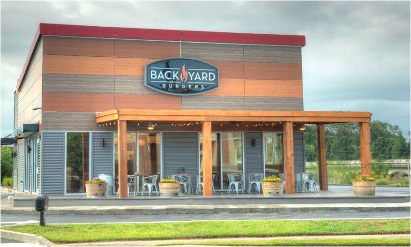 Back Yard Burger Guest Survey