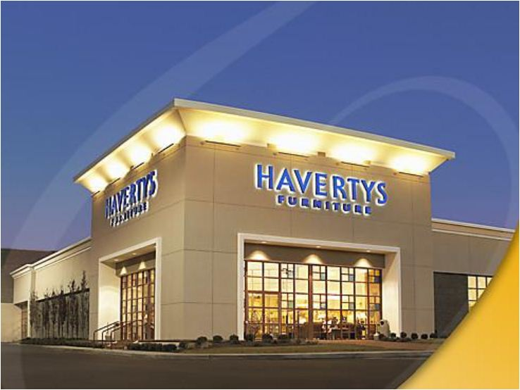 Havertys Consumer Survey