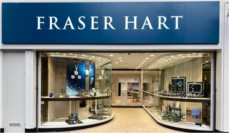 Fraser Hart Customer Survey