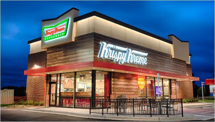 Krispy Kreme Consumer Survey