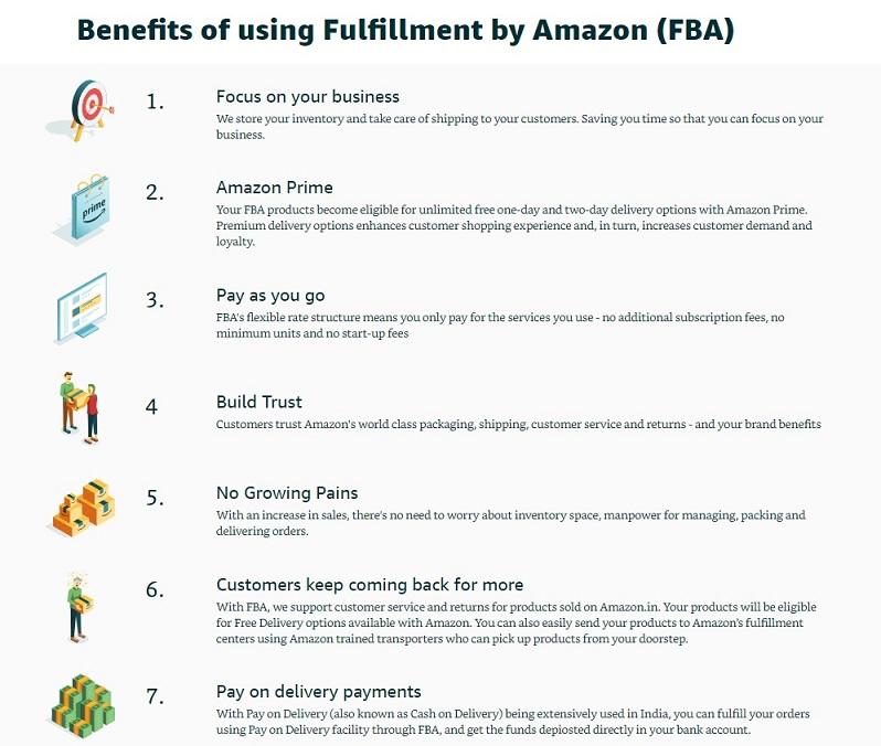 amazon fba benefits