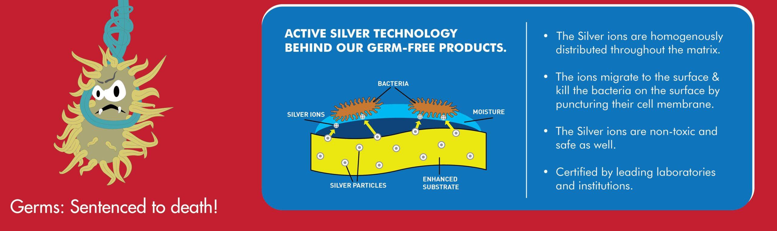Germ Technology