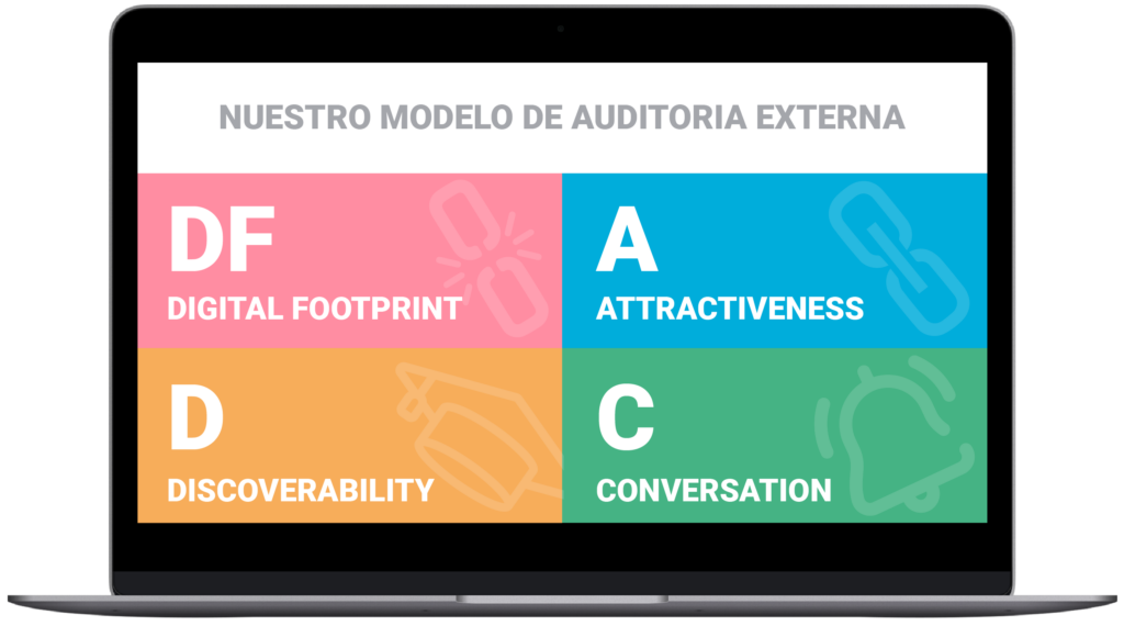 Modelo auditoria The Key Talent