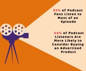Podcast Statistics for Millennial Marketing