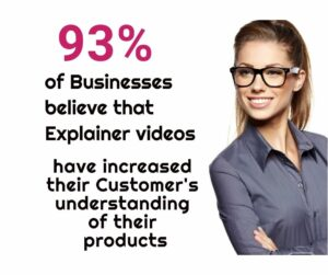 Explainer Video Statistic for Millennial Marketing