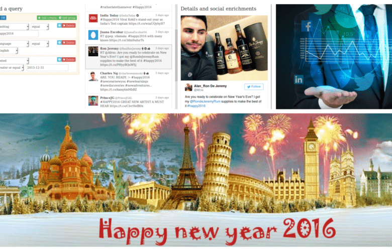 Happy 2016 Using Watson Analytics and Twitter data