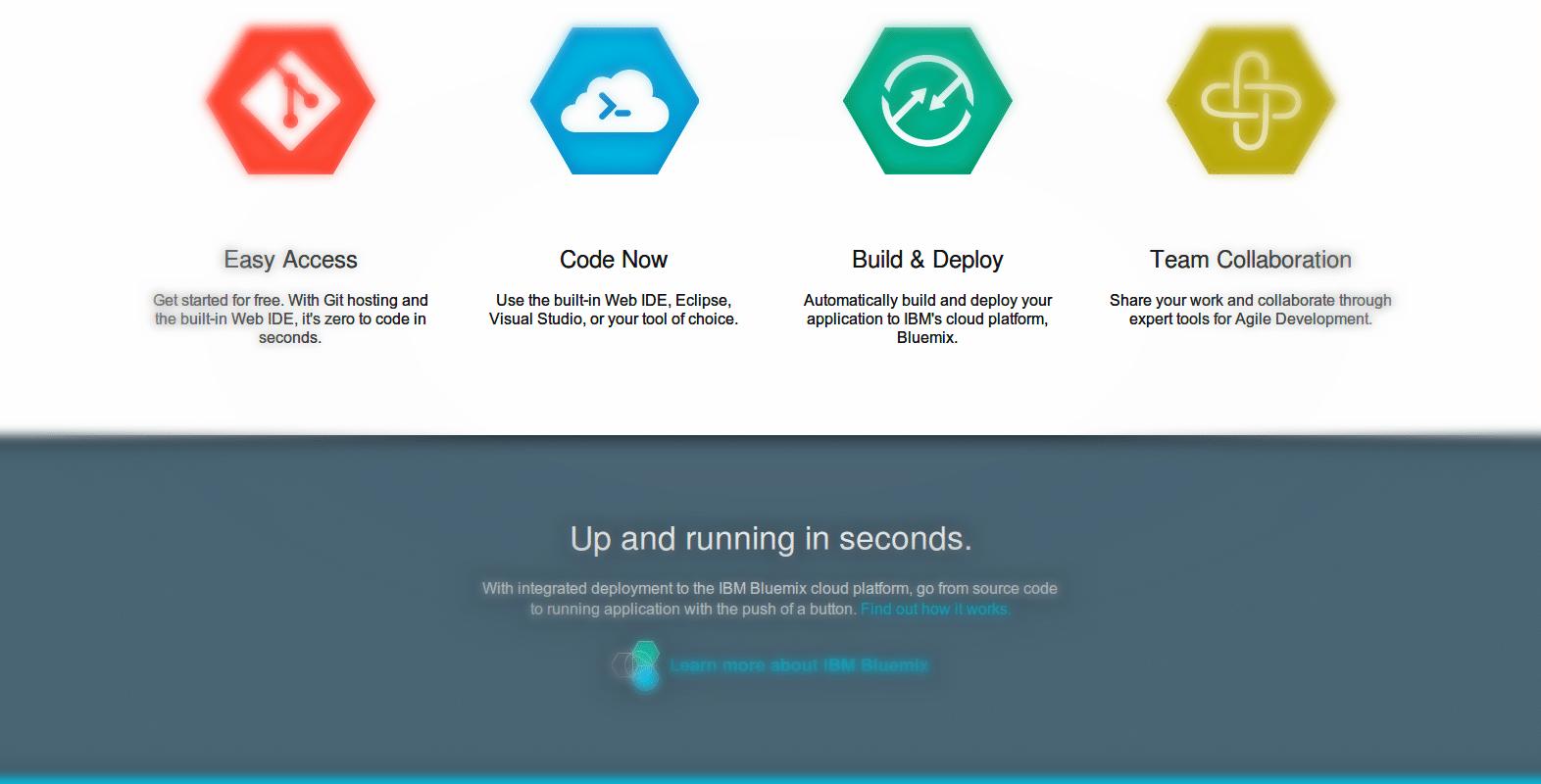 IBM Bluemix DevOps