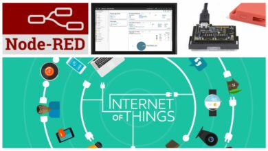Maximo Work-Order from an IoT device