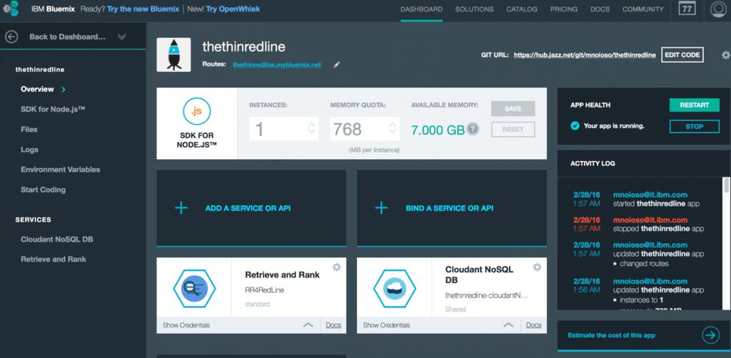 node-RED application dashboard ob Bluemix