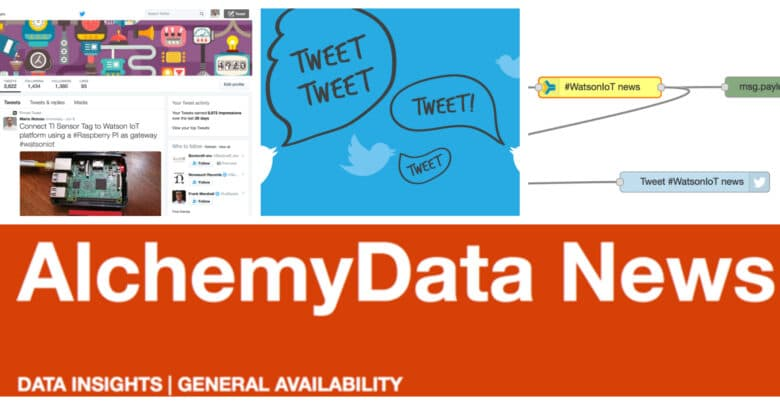 Photo of Hyper-relevant tweets based on Watson Alchemy Data News