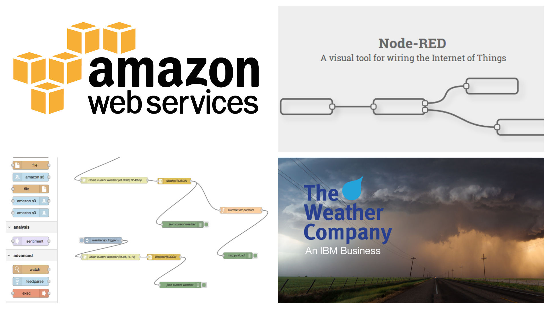Node-RED flows for Amazon Web Services