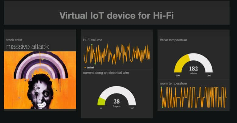 Photo of Virtual IoT device