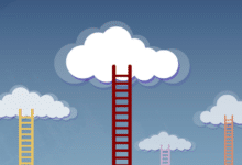 The five levels of cloud maturity