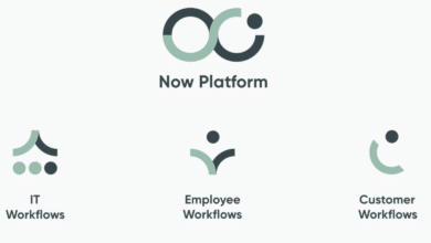 Photo of Driving Digital Transformation with ServiceNow