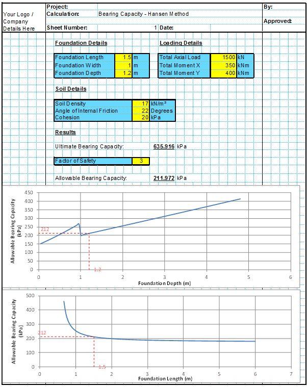 Bearing Capacity Spreadsheet - Hansen
