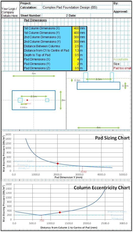 Combined Foundation Design Spreadsheet2