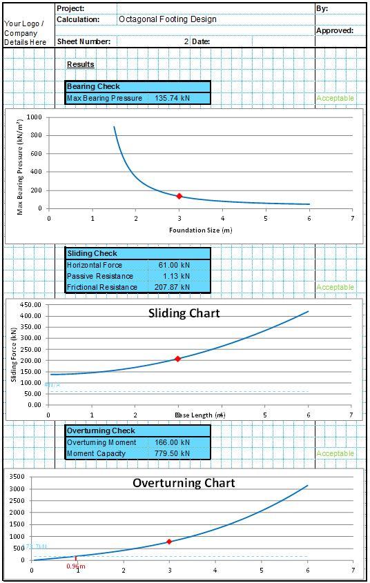 Octagonal Foundation Design Spreadsheet2