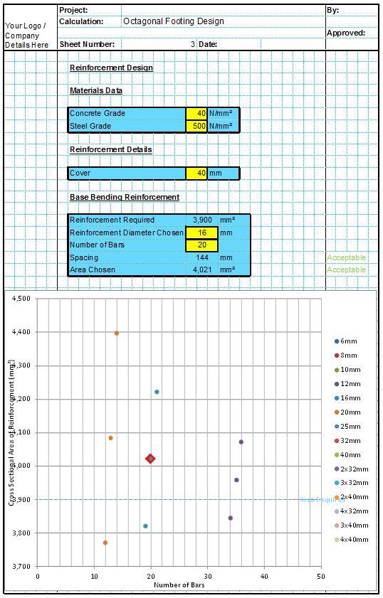 Octagonal Foundation Design Spreadsheet3