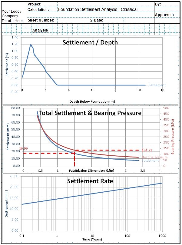 Settlement Analysis Spreadsheet - Schmertmann2