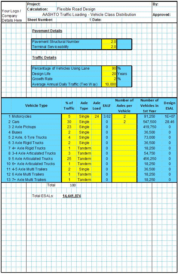 AASHTO Traffic Loading Flexible Distribution
