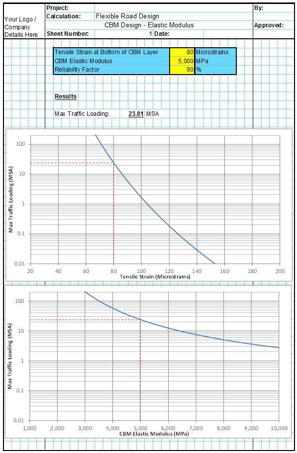 0521-CBM Design from Elastic Modulus