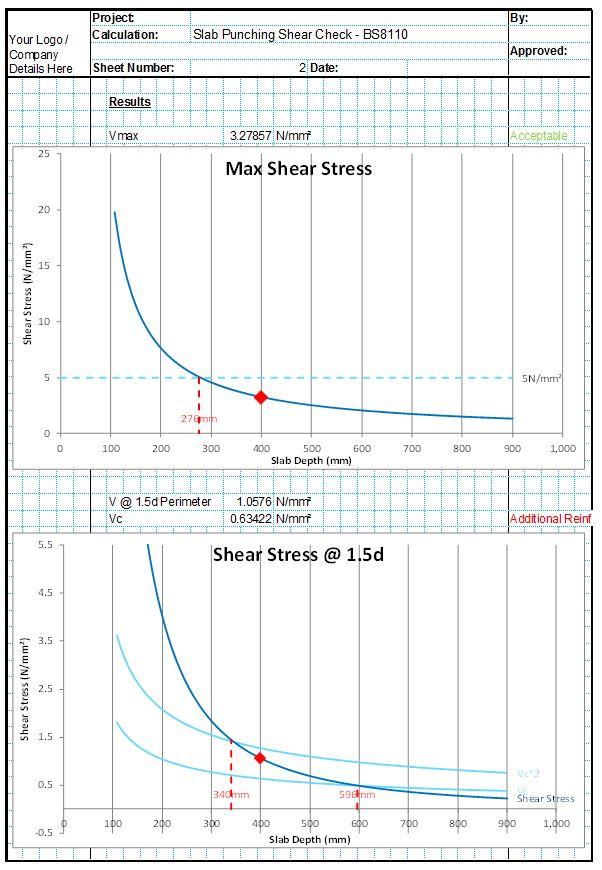 Concrete Slab Punching Shear Design1