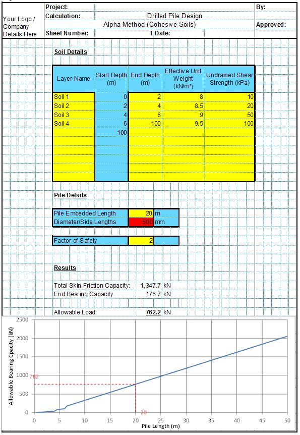 Pile Design from Geotechnical Info
