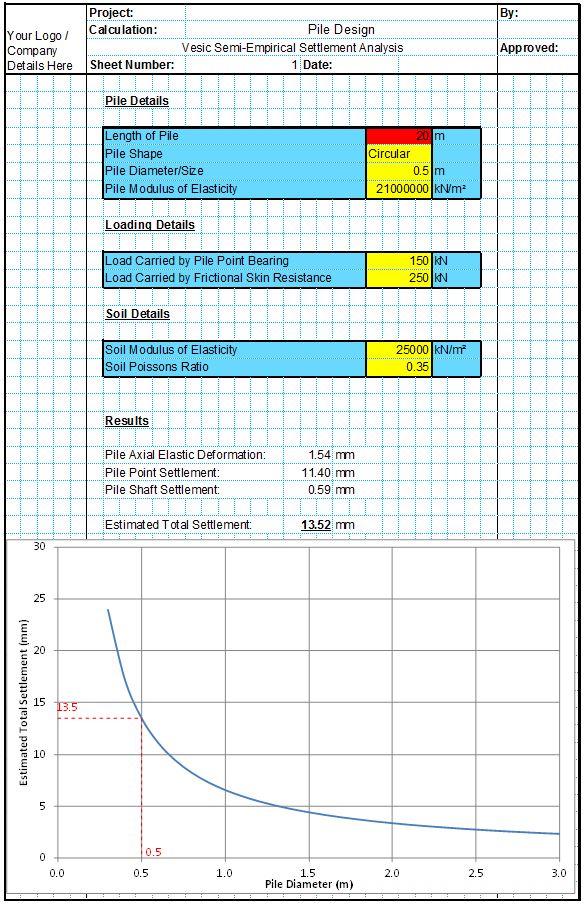 Pile Settlement Analysis