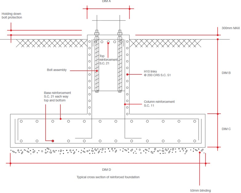 Reinforced Concrete High Mast Light Pole Foundation Design Detail Plan